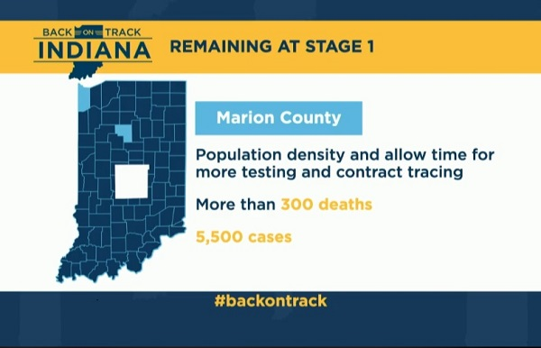 Indiana Stage 1