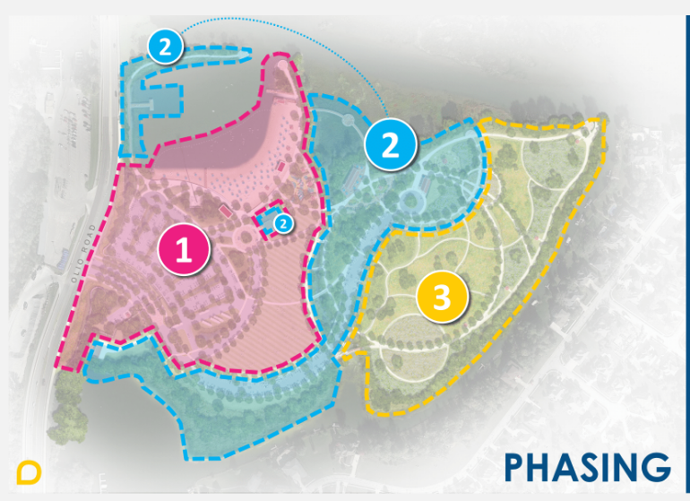 Geist Waterfront Park phases