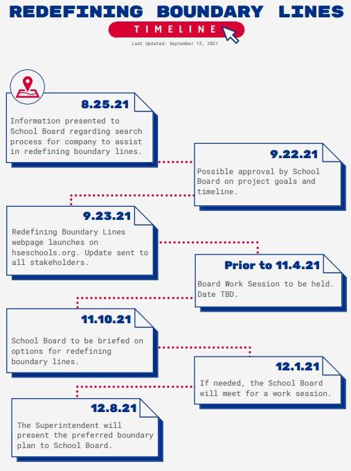 HSE redistricting timeline